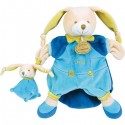 Les lapins Marionnette